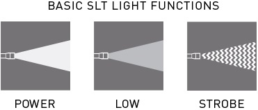 Latarki Led Lenser Light Smart Technology Basic